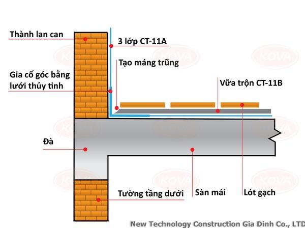 Chuyen-nhan-chong-tham-ban-cong-se-no-2