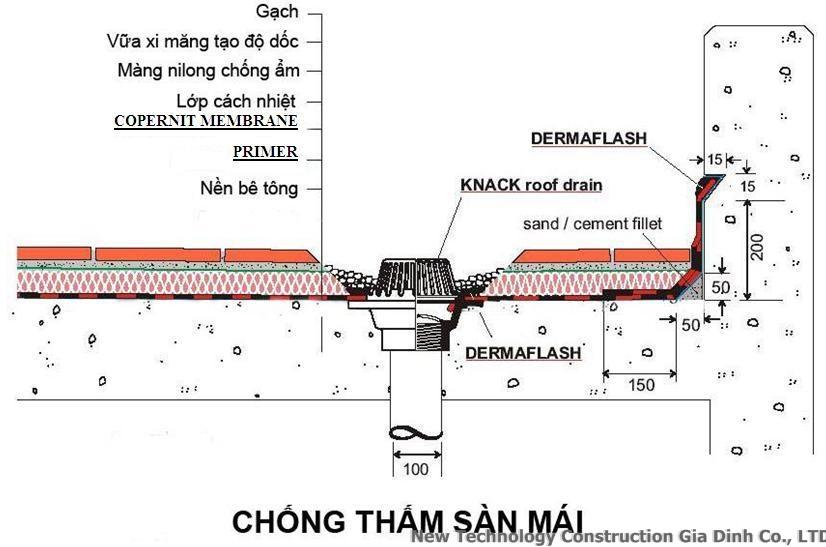 Chuyen-nhan-chong-tham-ban-cong-se-no-4